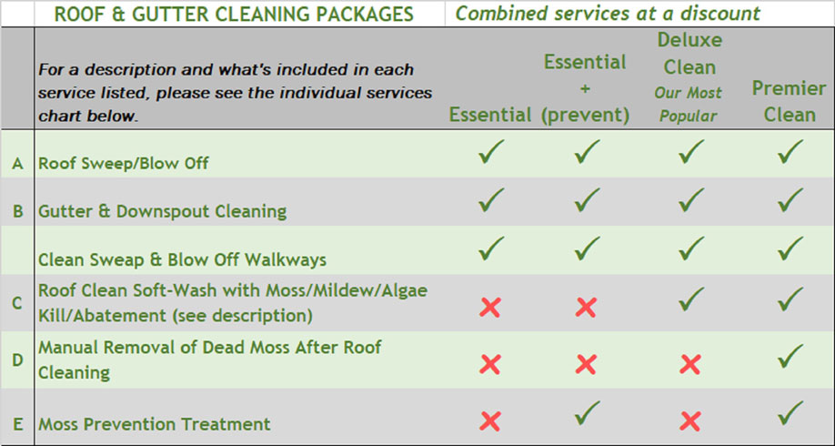 Brothers ProClean Cleaning Packages